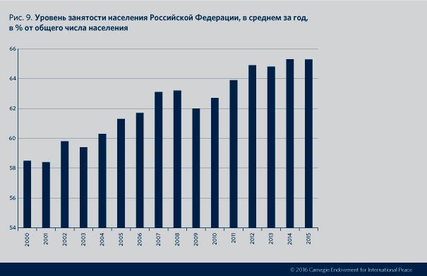fig_09-web_rus