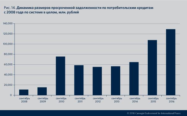 fig_14-web_rus